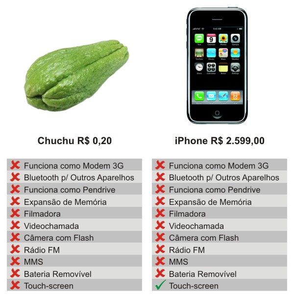 iPhone vs. Chuchu xD
